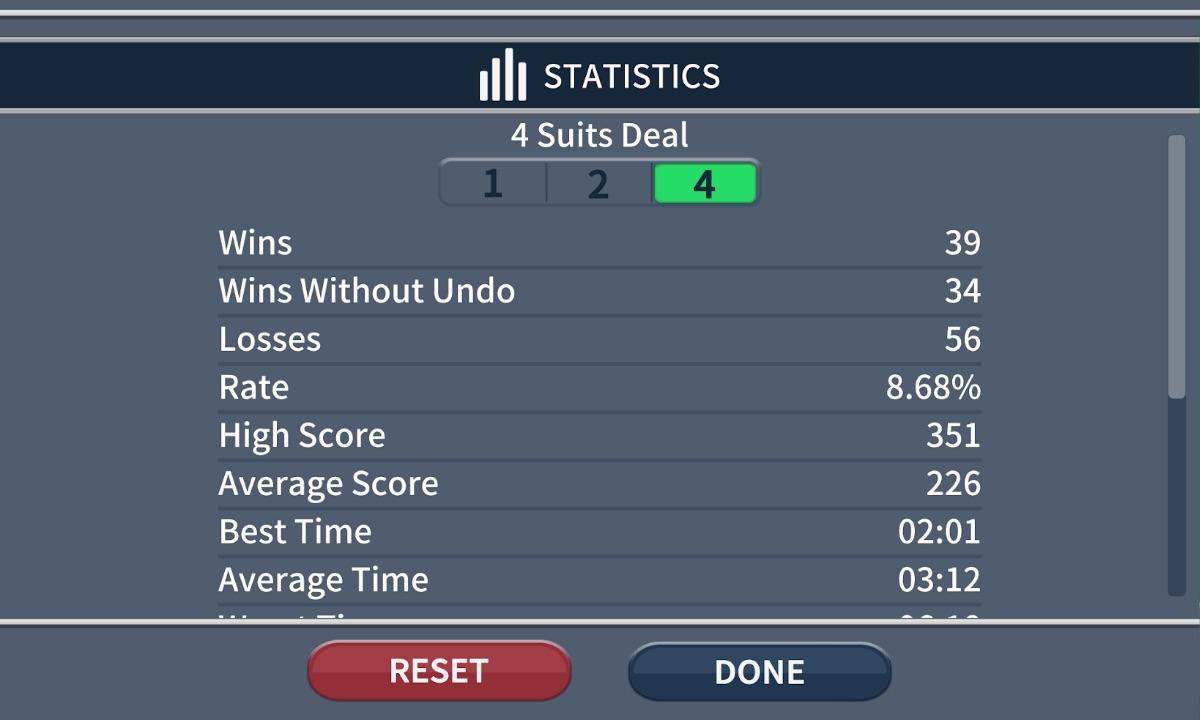 Spider Solitaire Classic play statistics