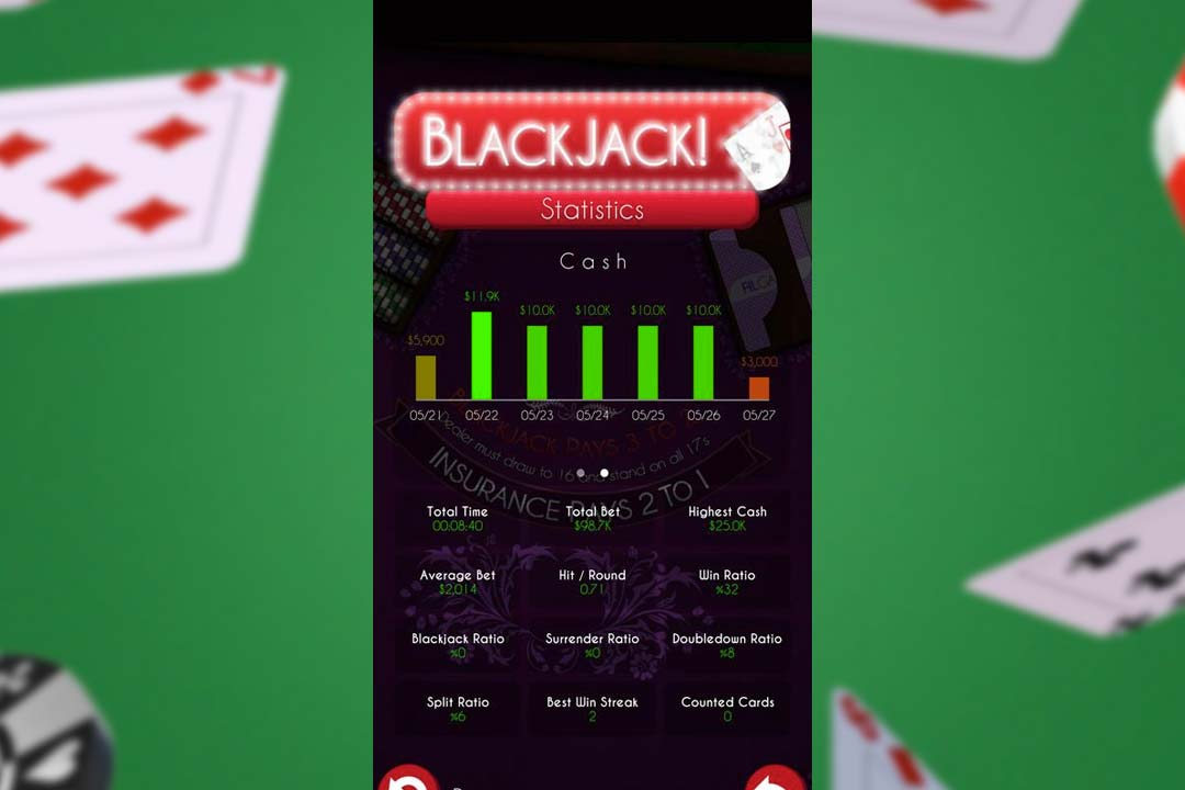 blackjack statistics
