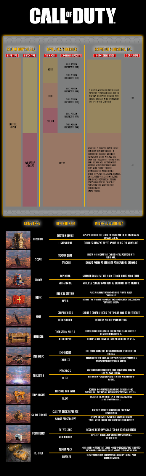 Call of Duty Game Guide