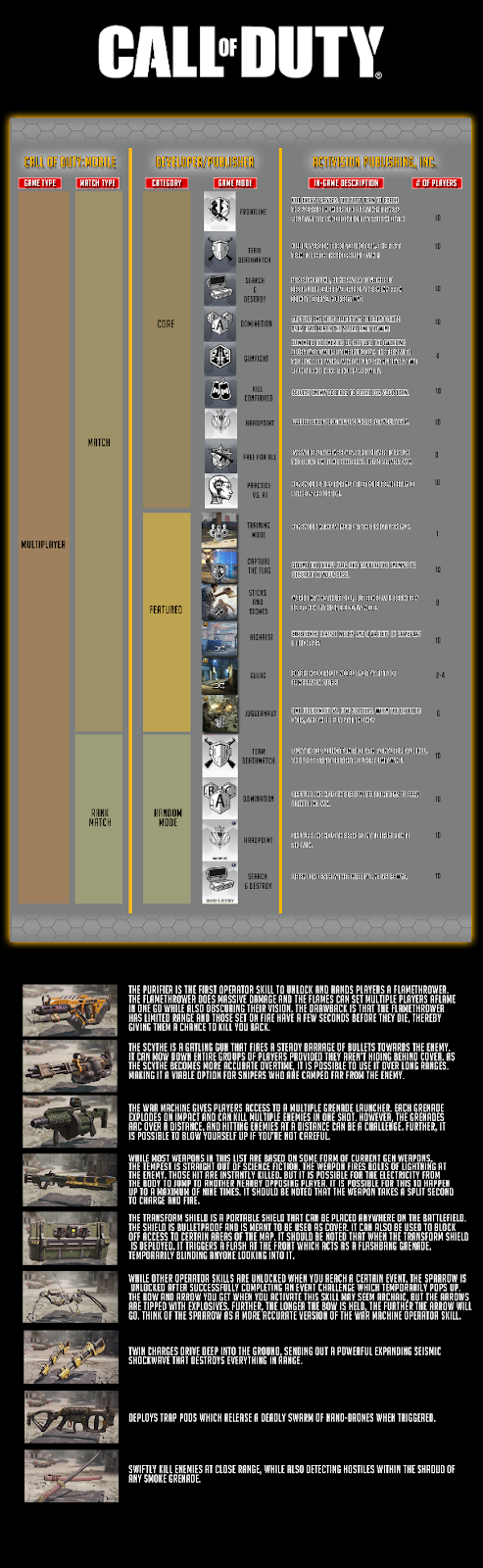 Call of Duty Guide
