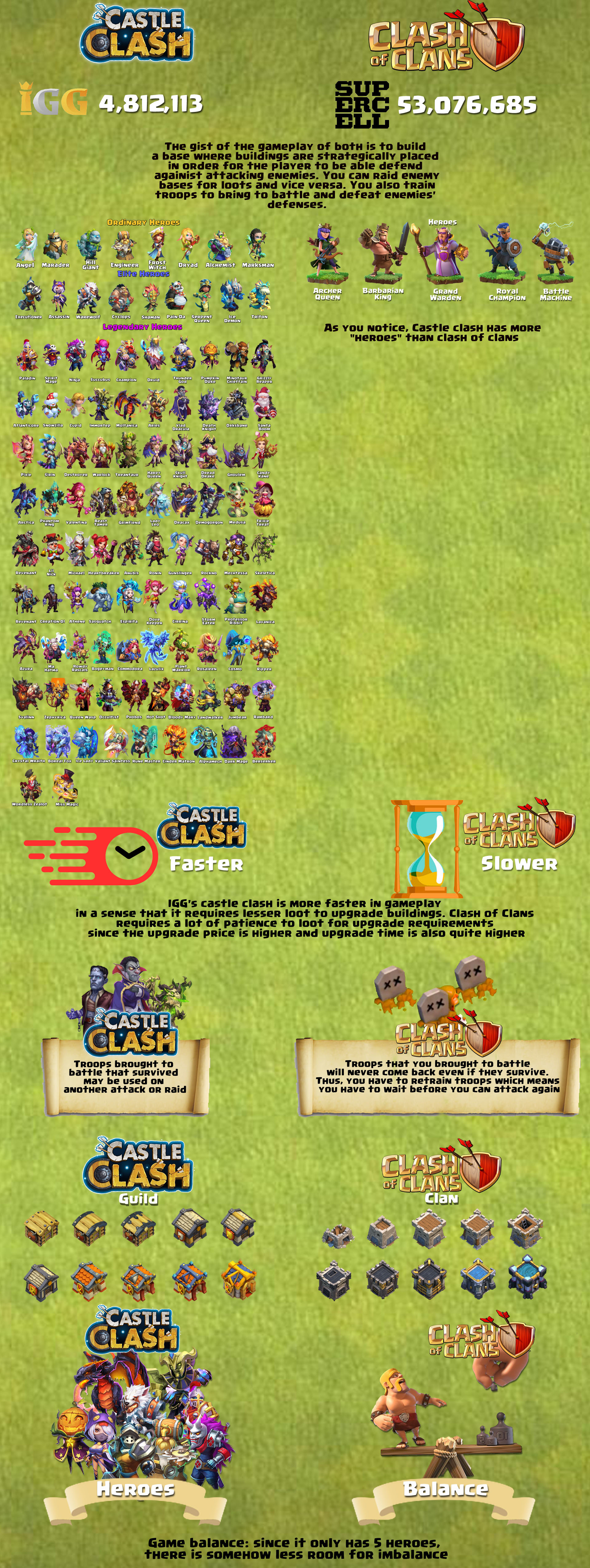 Castle Clash vs Clash of Clans Infographic