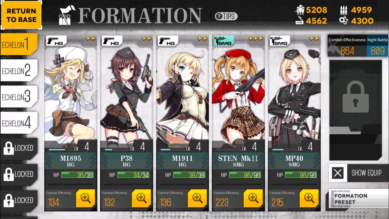 Girls Frontline Formation