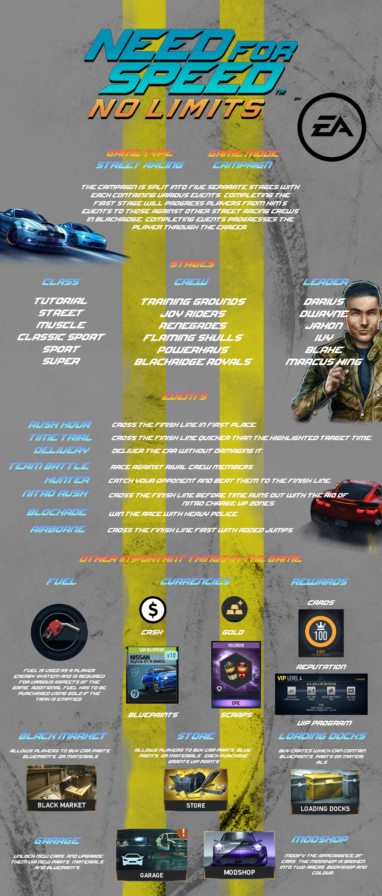 Need for Speed Infographic Image