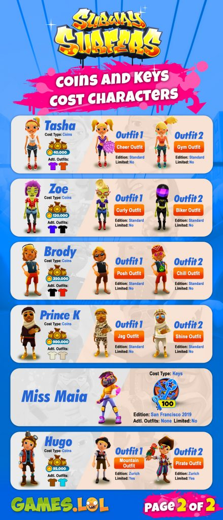Subway-Surfer-infographic-coins-keys-page-2