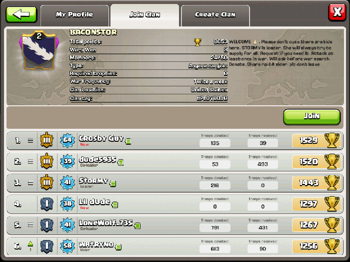 clash of clans guild rankings