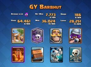 clash-royal-barb-hut