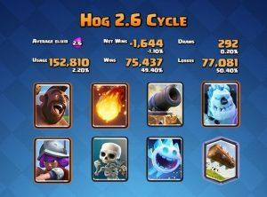 clash-royale-hog-2-style