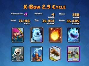 clash-royale-x-bow-cycle
