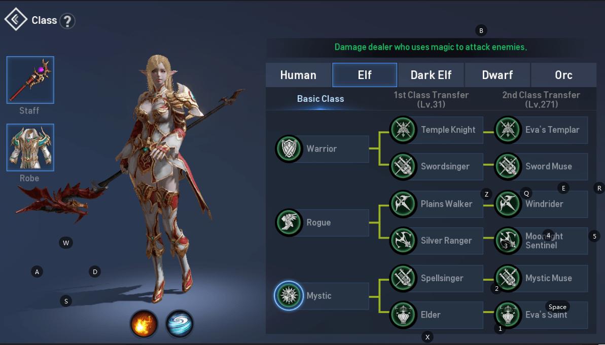 lineage2 revolution mystic elf