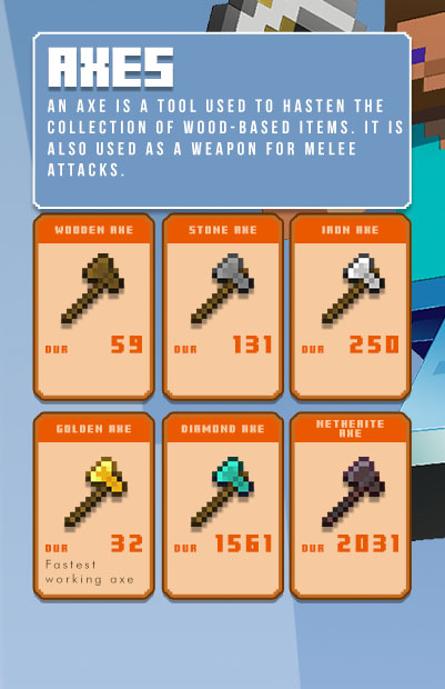 minecraft axe infographic