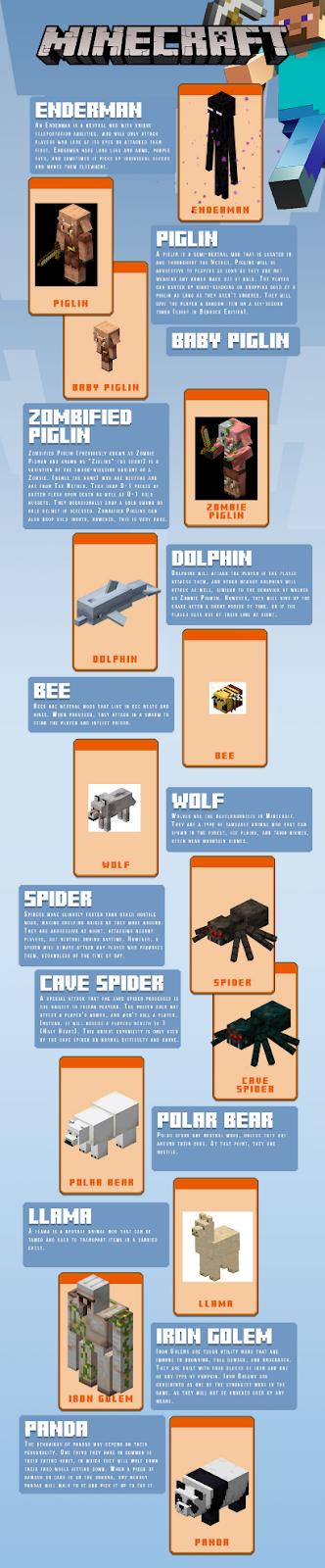 minecraft mobs wiki infographic