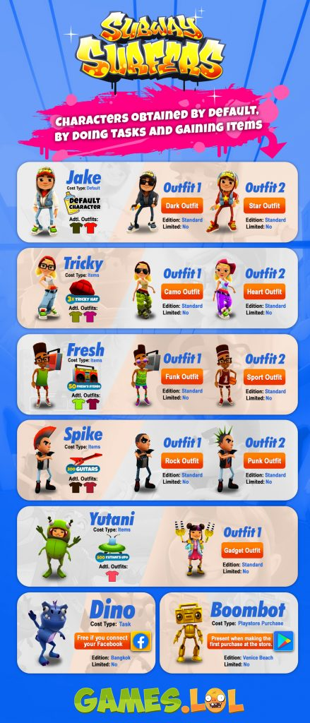 subway-surfer-infographic-items-tasks