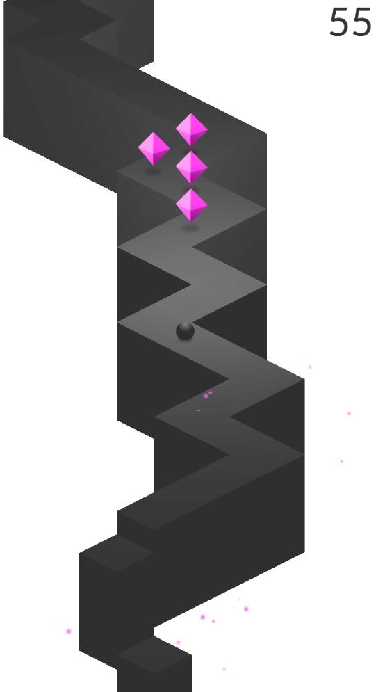 zigzag strip